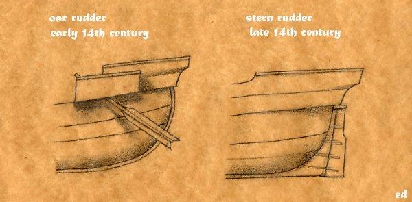 rudders.jpg