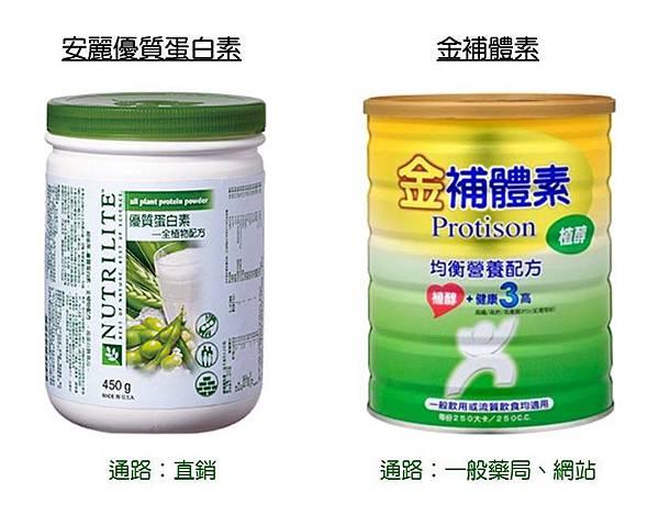 金補體素&高蛋白