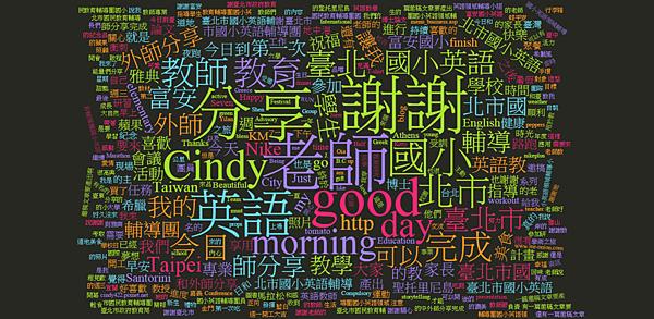 Cindy FB wordle