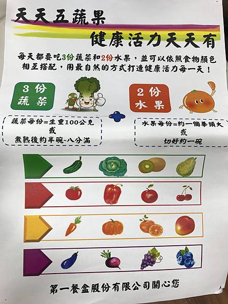 英語融入健康posters (5).JPG