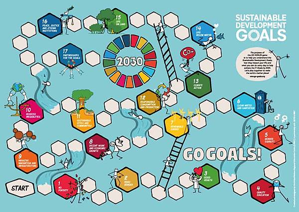 SDG Board Game.jpg