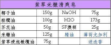 紫草米糠清爽皂.JPG