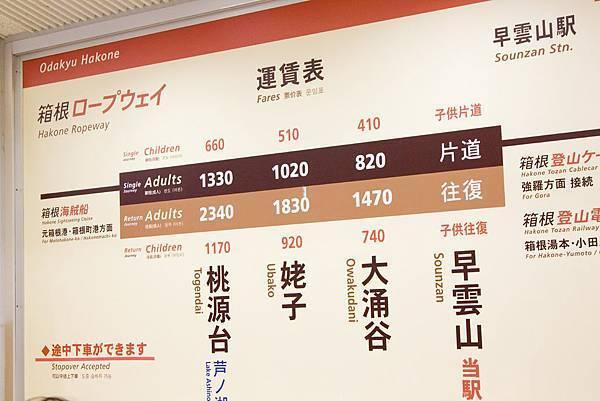 日本東京箱根五天四日 Part 3 -10