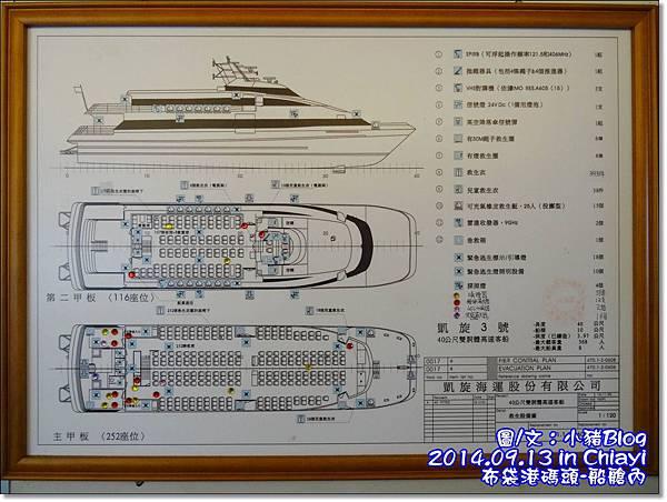 船艙救生設備圖