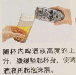 專業的倒啤酒方法3