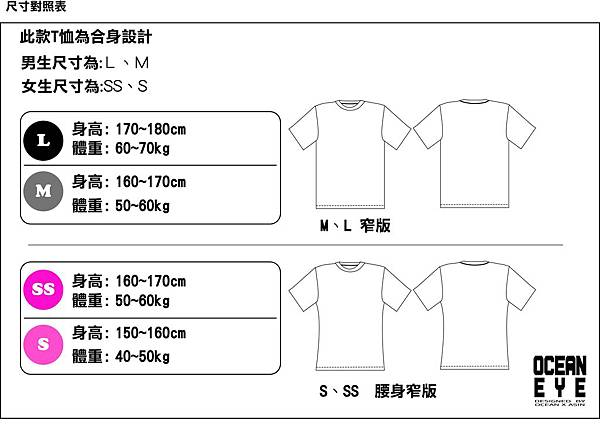 T恤尺寸對照表