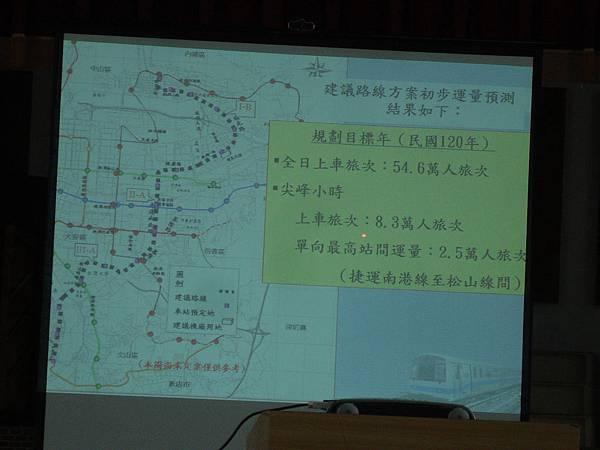 捷運東側南北向線(南北線)站間運量預測