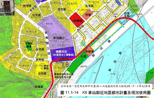 安坑線K8都市計畫草案