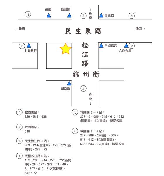 城邦書店交通指南.png