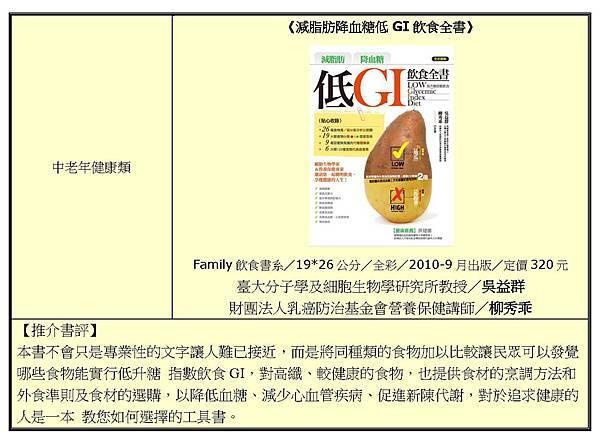 2011健康好書 悅讀健康_頁面_12.jpg