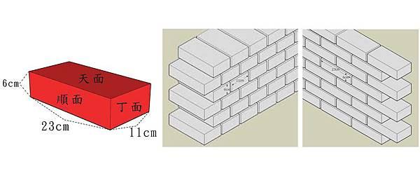 01_紅磚砌磚.jpg