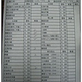 阿財&阿明歐式自助餐菜單.jpg