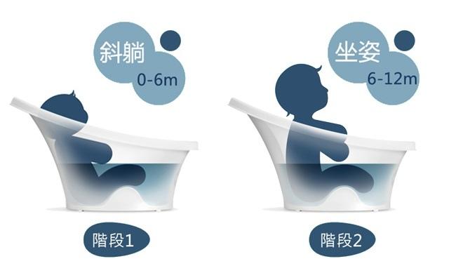 [BABY]Shnuggle月亮澡盆