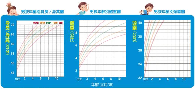 2個月曲線圖(空白).jpg