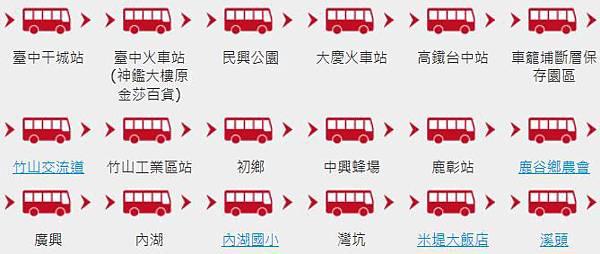 台灣好行溪頭路線圖