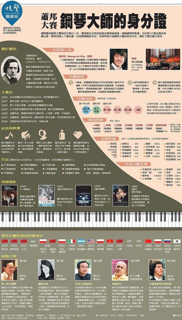 蕭邦鋼琴大賽
