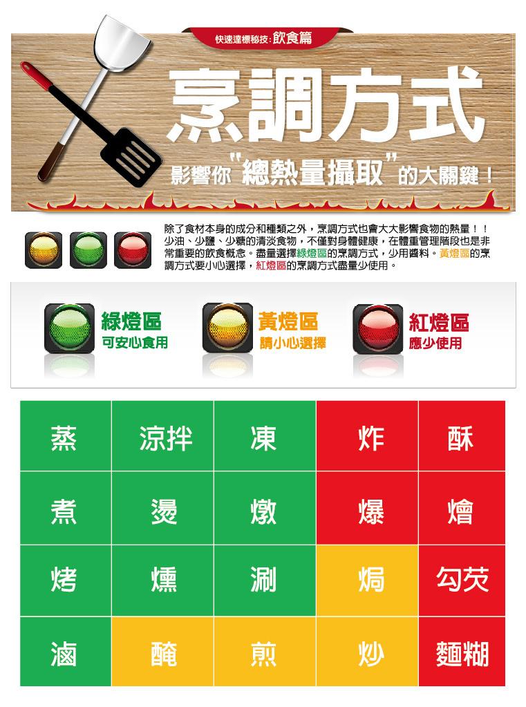 (ol)(tw)nuskin飲食篇_20140813-01_1 (1)