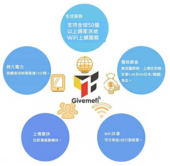 GivemeFi-ccwifi (3).jpg