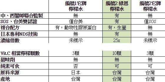 綠恩輕纖飲 (12)
