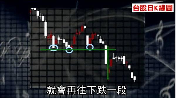 台股臨崩盤【圖解】8750為何重要?_05
