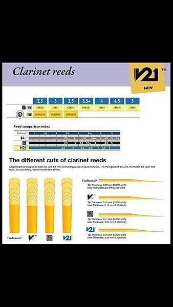 Vandoren Clarinet reeds Chart