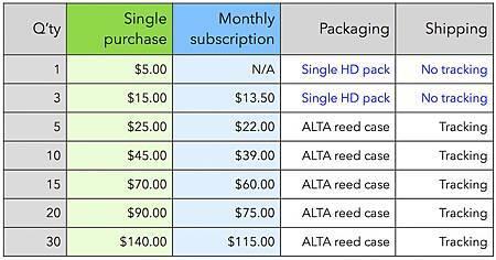 ALTA-pricelist