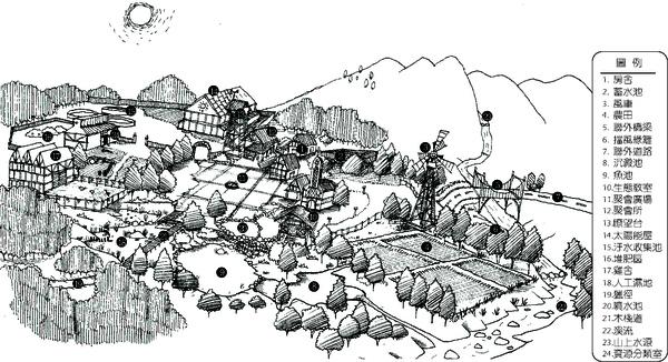 原住民基礎建設規畫方案拷貝2.jpg