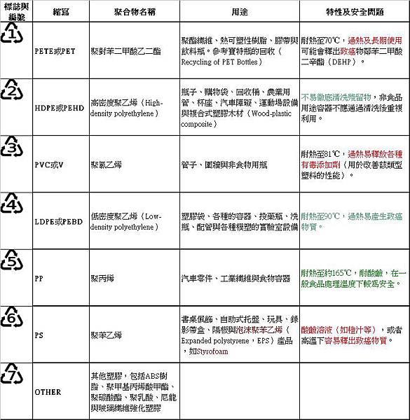 回收表4.JPG