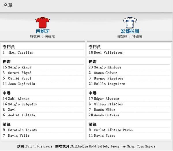 2010-06-22 西班牙對宏都拉斯對戰名單.jpg