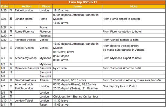 Prehoneymoon schedule