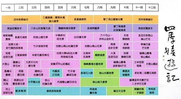 旅遊時刻一覽表