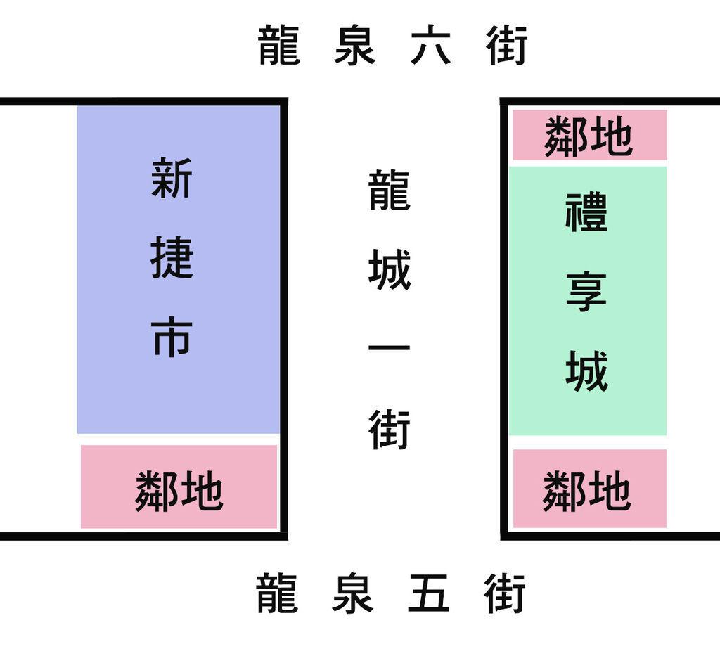 新捷市說明圖.jpg