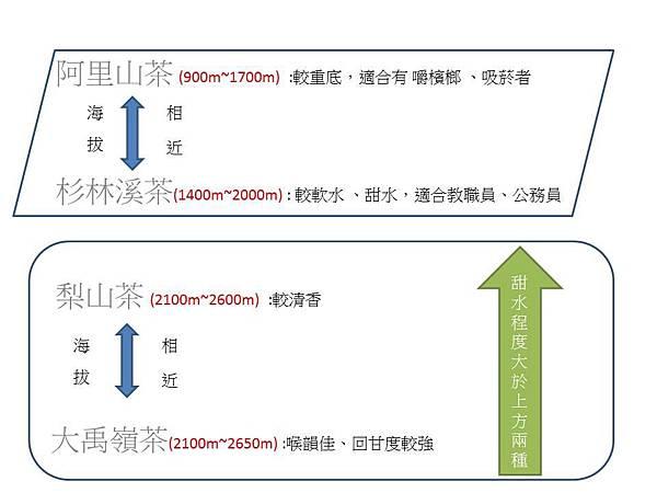 新增 Microsoft Office PowerPoint 簡報.jpg