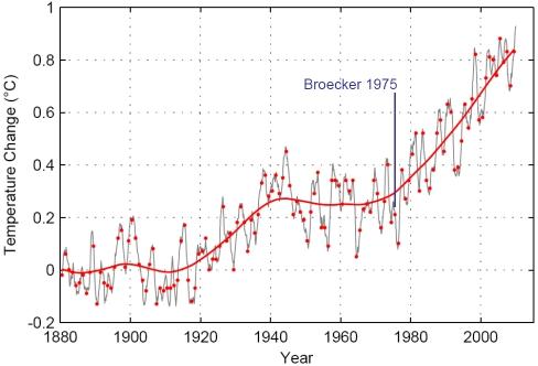 broecker1975_small.jpg