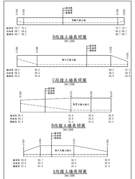 水保 - 1.17  擋土牆展開圖.jpg