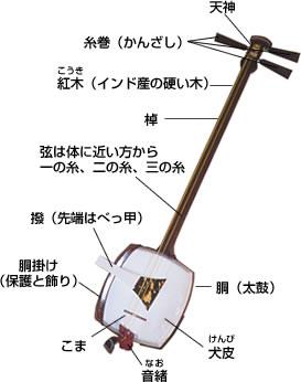 shamisen guide.bmp