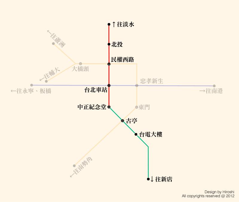 淡新區間路線圖