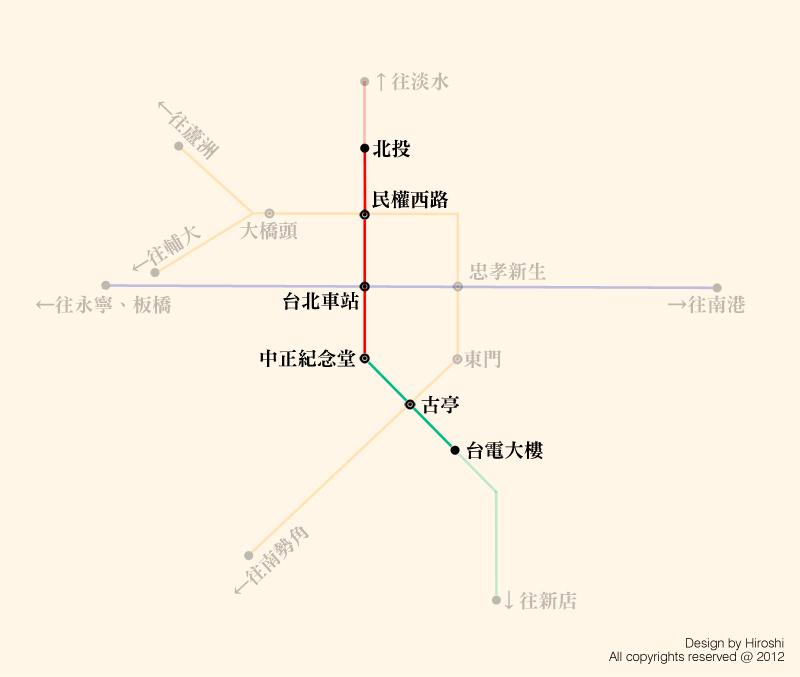 北投台電區間路線圖