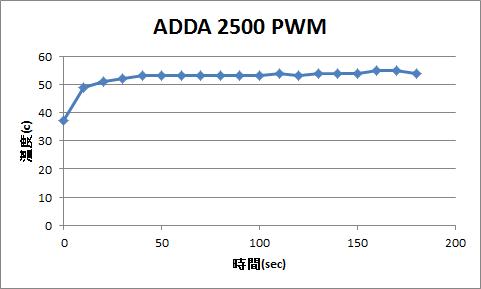 ADDA PWM 2500.png