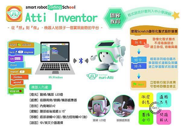Inventor _v3