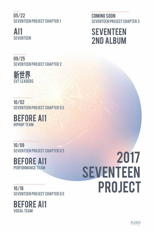2017 SEVENTEEN PROJECT