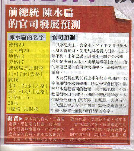 21.從姓名看官司-陳水扁陳明文官司預測-楚茜茜1