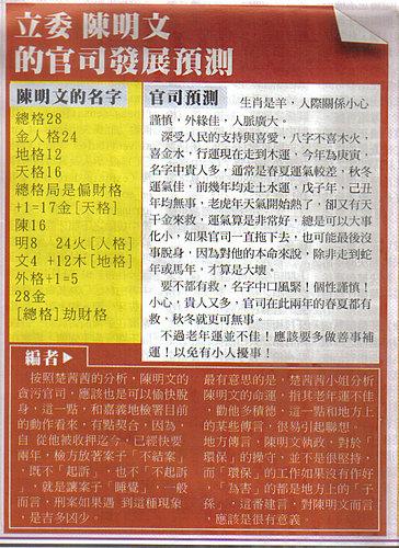 21.從姓名看官司-陳水扁陳明文官司預測-楚茜茜2
