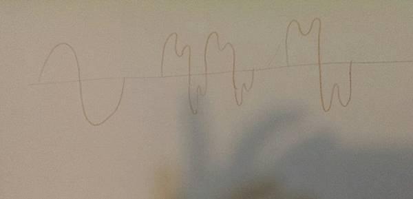信息波1-波與粒子1