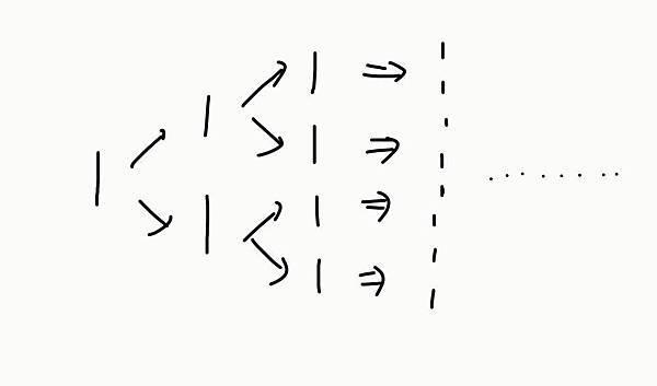 信息波四 基因的分裂跟能場的分裂2