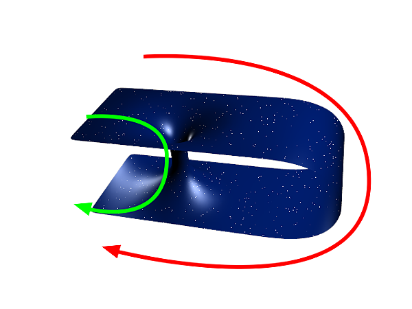 Wormhole-demo.png