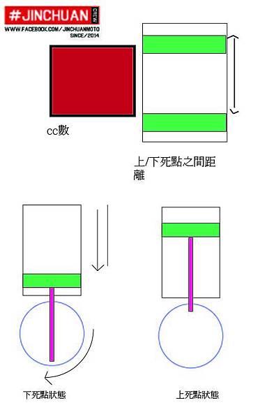 引擎CC數簡化.jpg