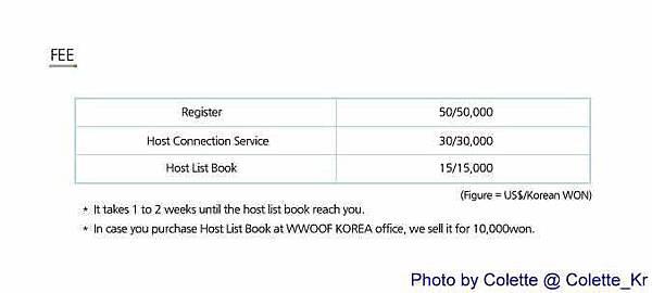 wwoof korea 04