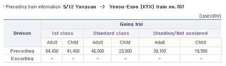 expo transportation yongsan