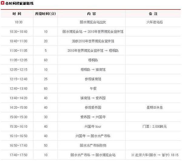 city tour course 02 schedule